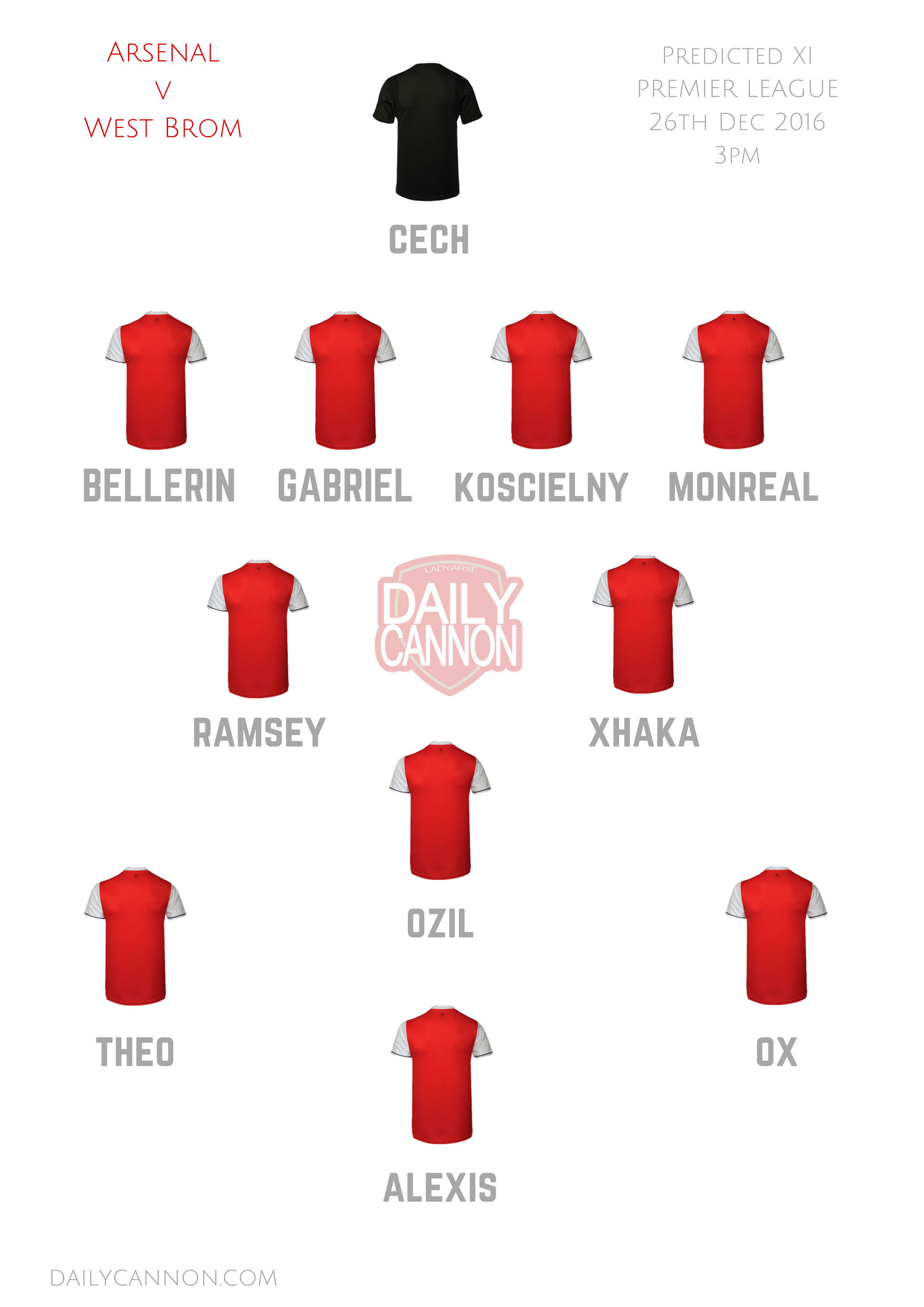 arsenal-v-west-brom-predicted-lineup