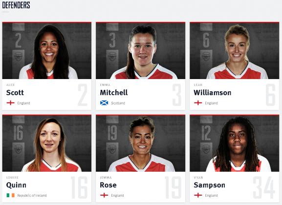 Arsenal Ladies squad defence