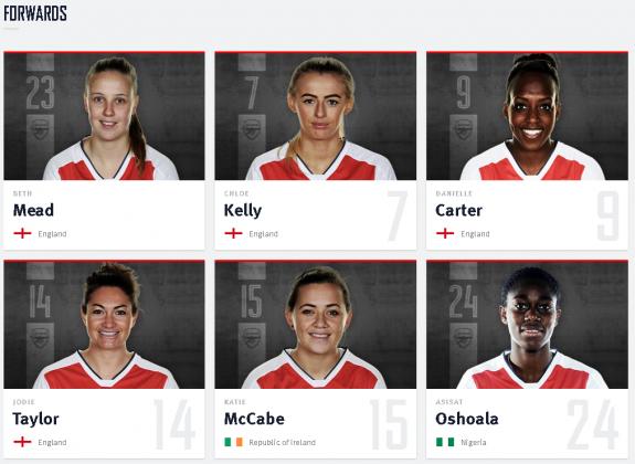 Arsenal Ladies squad forwards