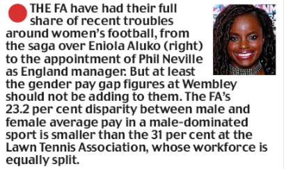 Charles Sale, p.87, Daily Mail, 2 March 2018