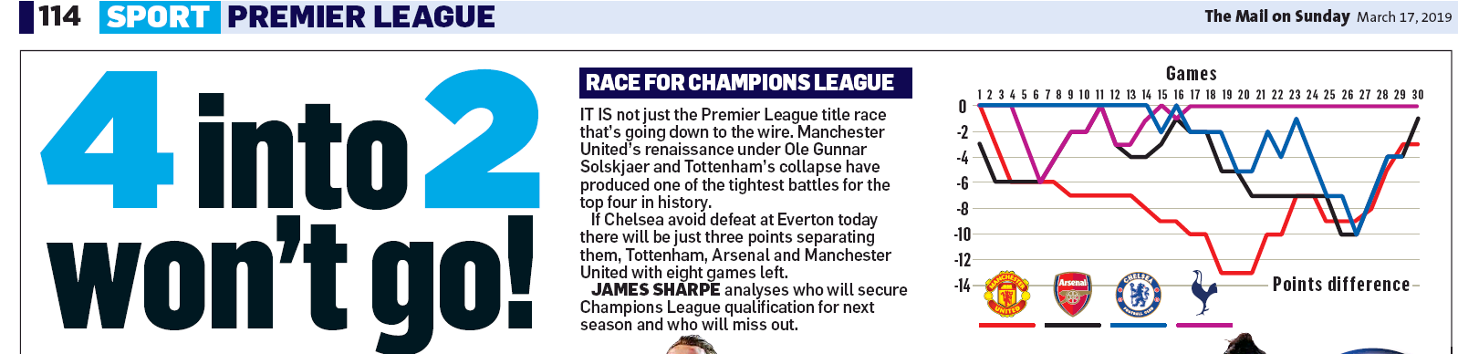 190317 mail on sunday top four1