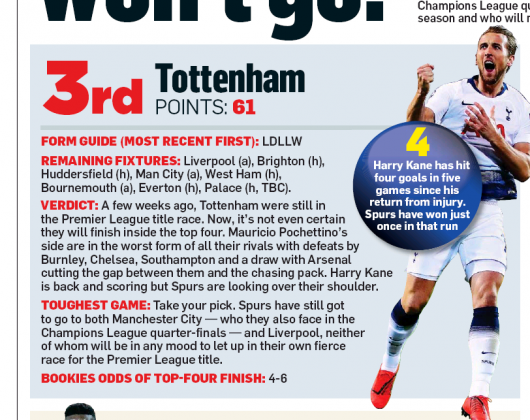 190317 mail on sunday top four2