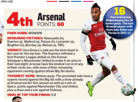 190317 mail on sunday top four3