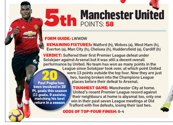 190317 mail on sunday top four4