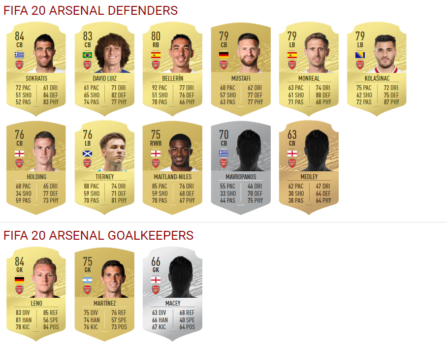 fifa+20+75+rated+cb