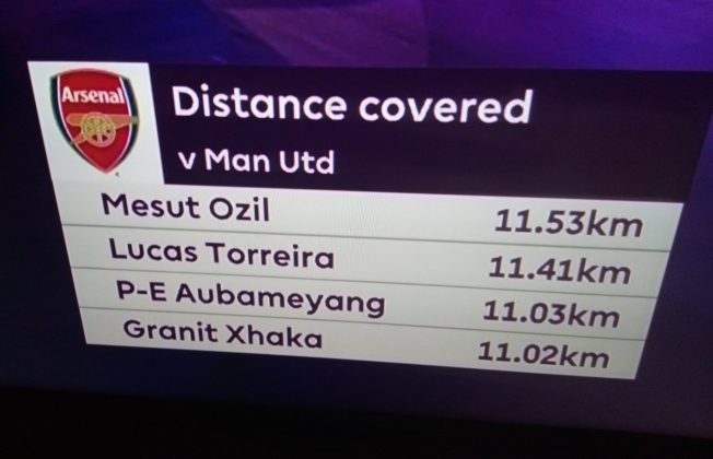 mesut ozil distance covered