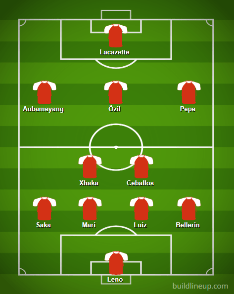 Arsenal Predicted Lineup Vs Man City Lacazette To Start
