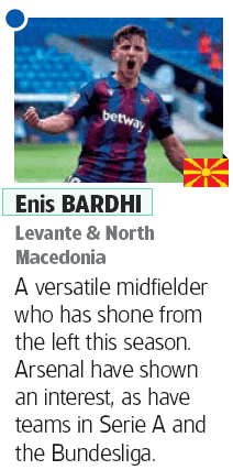 Enis Bardhi - A versatile midfielder who has shone from the left this season. Arsenal have shown an interest, as have teams in Serie A and the Bundesliga - World Soccer, September, 2020