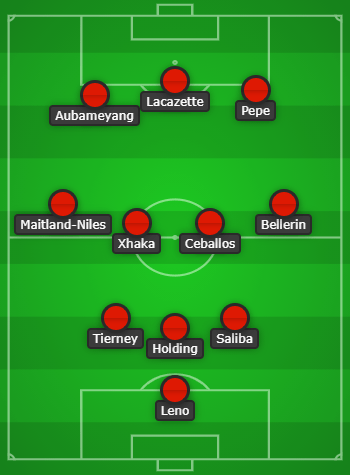 Arsenal lineup graphic created with Chosen11.com