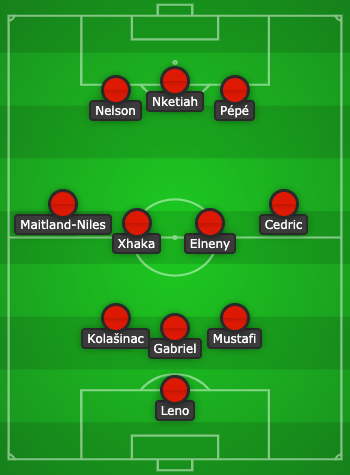 Arsenal Predicted Lineup vs Dundalk created with Chosen11.com