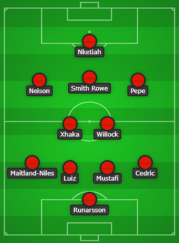 Arsenal predicted lineup vs Rapid Vienna created with Chosen11.com