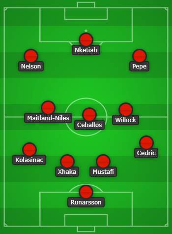 Arsenal Predicted Lineup for Molde created with Chosen11.com