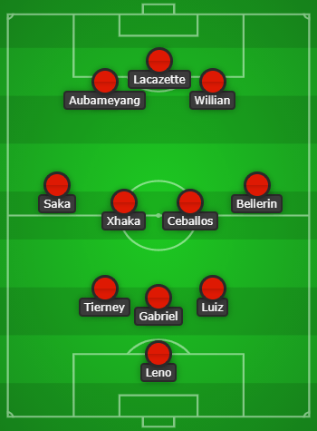 Predicted Arsenal lineup vs Leeds United created with Chosen11.com