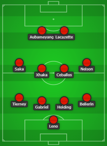 Arsenal predicted lineup for Wolves created with Chosen11.com
