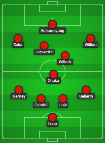 Predicted Arsenal lineup vs Spurs created with Chosen11.com