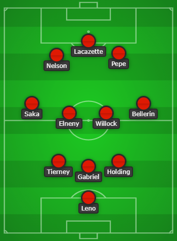 Predicted Arsenal lineup vs Manchester City created with Chosen11.com
