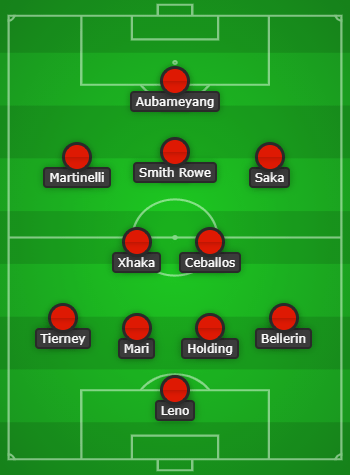 Predicted Arsenal lineup vs Brighton - graphic created with Chosen11.com