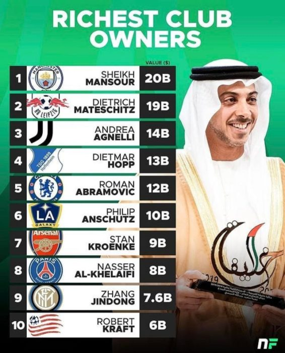 Football's richest owners