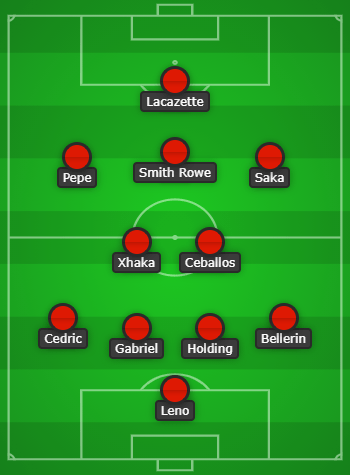 Arsenal Predicted Lineup vs Leeds United created with Chosen11.com