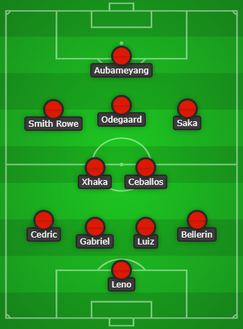 Arsenal Predicted Lineup vs Benfica created with Chosen11.com