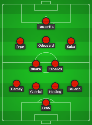 Arsenal Predicted Lineup vs Manchester City created with Chosen11.com