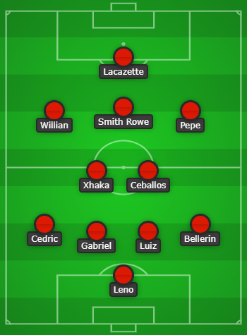 Arsenal predicted lineup vs Leicester City created with Chosen11.com