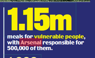 vulnerable people meals Daily Mail 9 March 2021