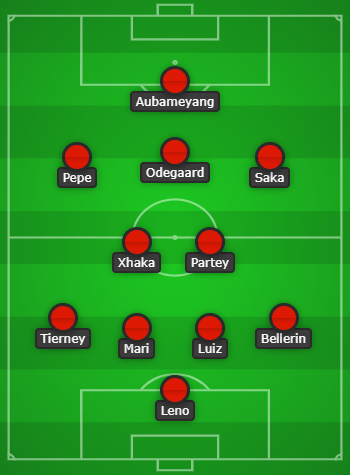 Arsenal predicted lineup vs Olympiacos created with Chosen11.com