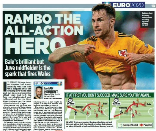 Aaron Ramsey Daily Mail 18 June 2021