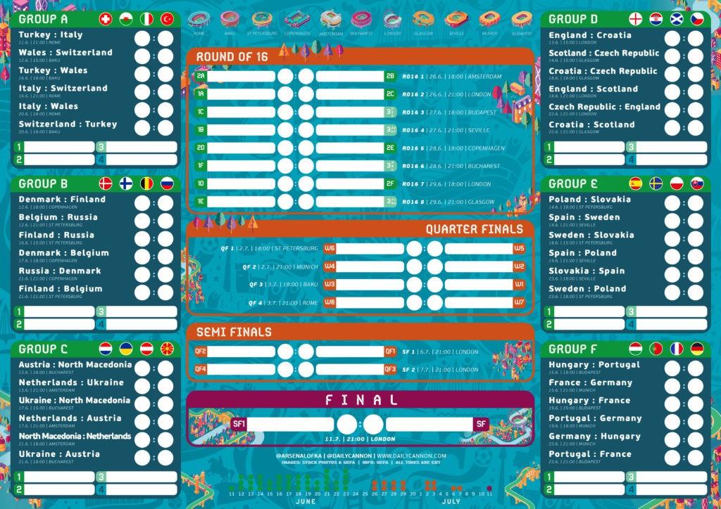 euro2020 fixtures CET
