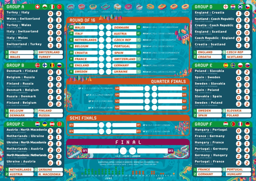 euro2020 fixtures updated