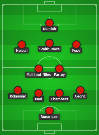 Arsenal Predicted Lineup vs Hibs created using Chosen11.com