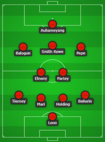 Arsenal predicted lineup vs Inter Milan created using Chosen11.com