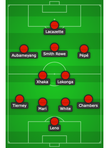 Arsenal predicted lineup to face Brentford created using Chosen11.com