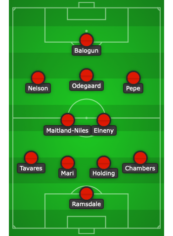 Arsenal predicted lineup vs West Brom created using Chosen11.com