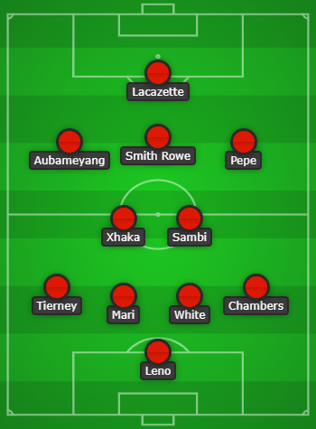 Arsenal predicted lineup to face Spurs created using Chosen11.com
