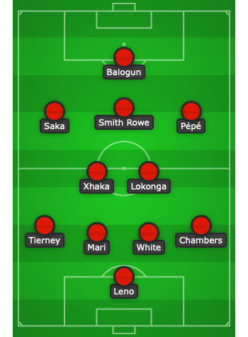 Arsenal predicted lineup to face Chelsea created using Chosen11.com
