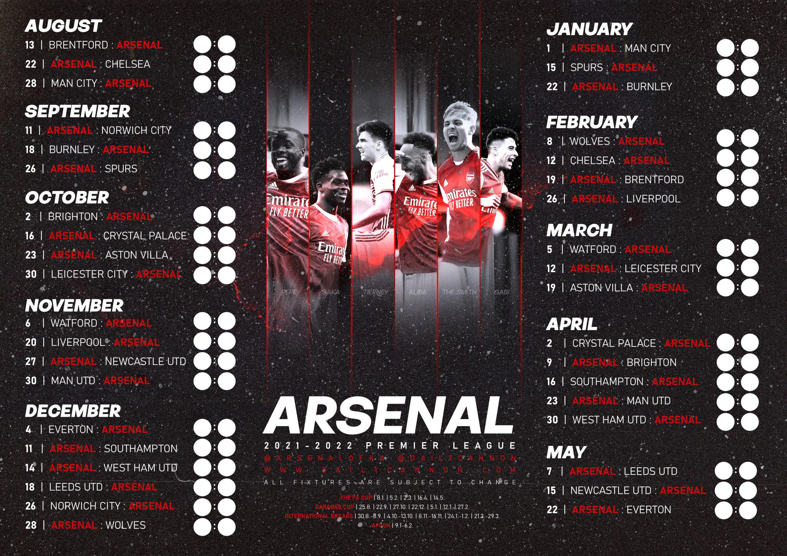 Arsenal prinatbels