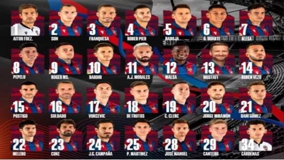 Levante squad numbers