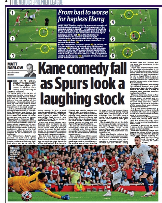 """""""Kane comedy fall as Spurs look a laughing stock,"""" Matt Barlow, Daily Mail, 27 September 2021"""