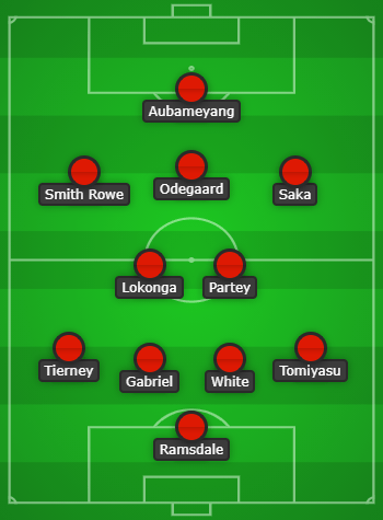 Arsenal predicted lineup to face Brighton created using Chosen11.com