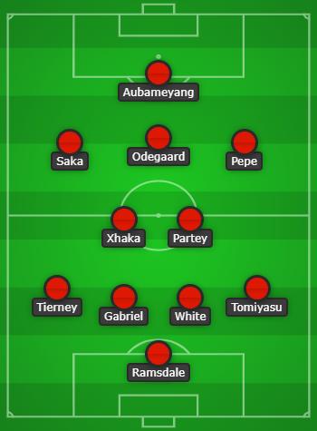 Arsenal predicted lineup vs Spurs created using Chosen11.com
