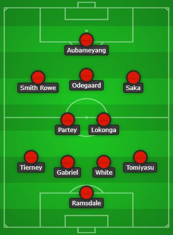 Arsenal predicted lineup vs Crystal Palace created using Chosen11.com